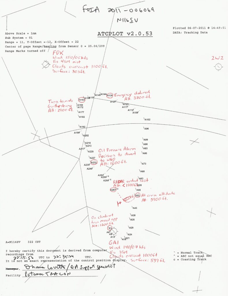 Actual RADAR Track from Engine Failure in IMC